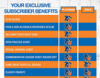 Westchester Knicks Season Ticket Collateral