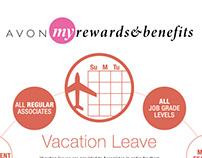 Avon My Rewards & Benefits - Icons