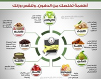 Foods that help you lose weight- Infographic