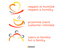 Etelesolv Core Values