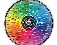 Brian Solis: The Conversation Prism v4.0