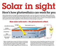 Solar Tech Spread