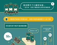 [平面]電子產品資訊圖表