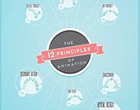 12 PRINCIPLES OF ANIMATION - Infographic