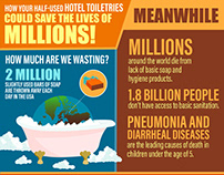 Clean The World Infographic