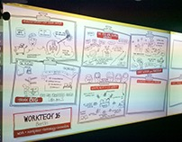 Worktech#16 Berlin on bene Idea Wall (digital)