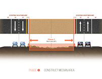TxDOT Waco District illustrated roadwork