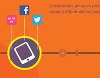 Prox comunicação - Folder Institucional