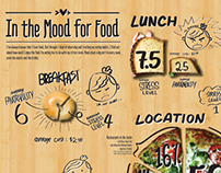 Infographic - In the Mood for Food