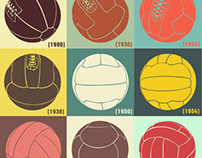 Football History in Graphics