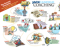 Jack Canfield Coaching Success Infographic