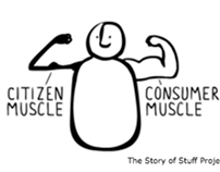 Citizen Muscle Building Tools