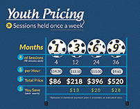 Web Chart Redesign - Pricing Chart for Soccer Club