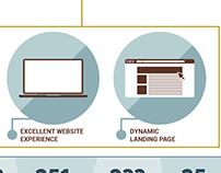 Home Builder infographic
