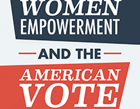 Black Women Empowerment and the American Vote