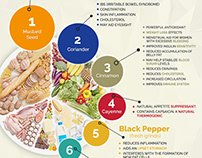 Infographics- Healthy Lifestyle