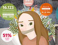 Infografia / Memorias del secuestro en Colombia