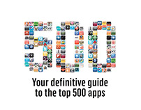 The Sunday Times App List Flash Banner