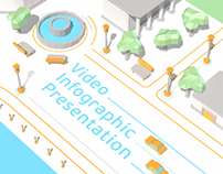 Video infographic for the Urban forum