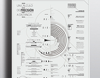 Esquema Microevento Disparo - longi II