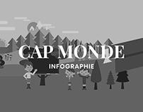 Cap Monde : infographie