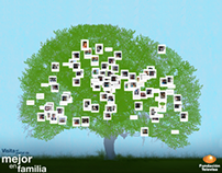 Televisa | El Árbol de la Familia