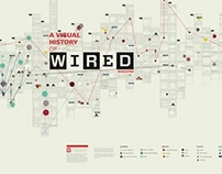 WIRED Magazine Infographic
