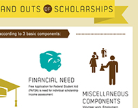 Higher Education Scholarships in the US Info-graphic
