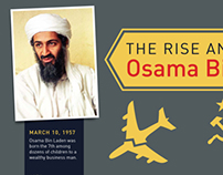 Info-graphic on Osama Bin Laden's Life and it's Raid