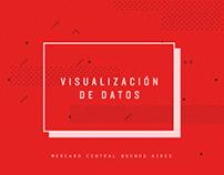 Visualización de datos [2]