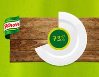 Knorr - Symfonia Smaku