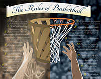 The Rules of Basketball