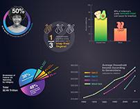 Infographics (RandomFactGenerator.net)