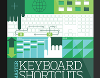 Master Keyboard Shortcuts