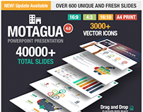 40000 Multipurpose PowerPoint Templates (Motagua)