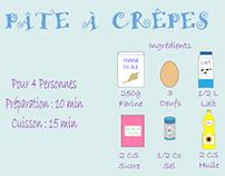 Recette pâte à crêpe infographie