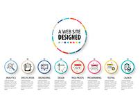 A web site designed infographics