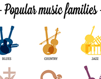 Music families