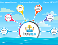 facebook post for pixels boat page