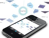 Neuronet iOS App