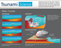 UWI Seismic Research: TSUNAMI SMART infographics