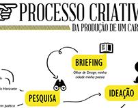 Infográfico Processo Criativo