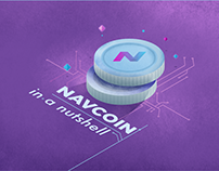 Infographic: Navcoin in a nutshell