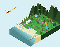 Camping Isometric Drawing