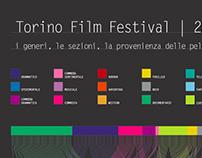 TFF 2014