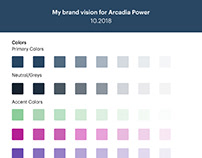 Arcadia Power Brand Update 2018-2019
