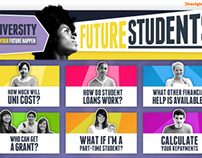 Student Finance - Make Your Future Happen Website