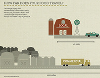WHY BUY LOCAL? An infographic