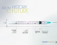 20 years of Sanofi Pasteur Russia