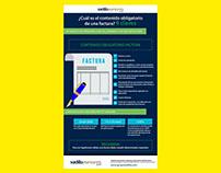 Facturar bien Infografía | Billing Infographic